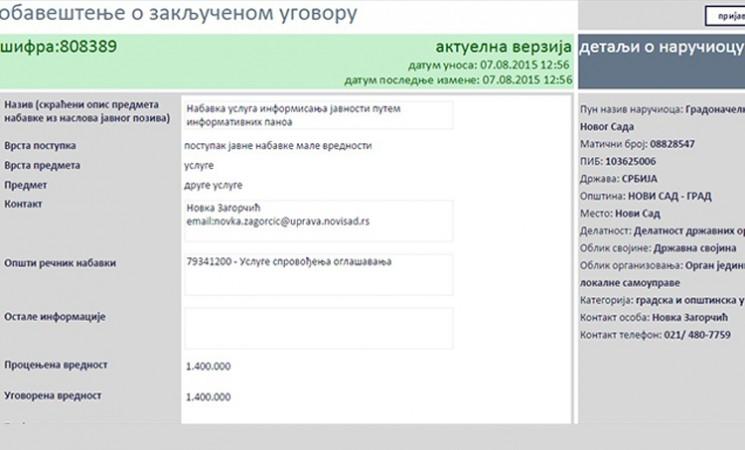 Novi Sad: Vučević gradskim novcem plaća bilborde za izbornu kampanju